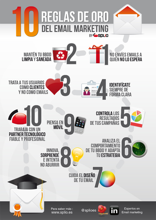 10regalsemailmarketing